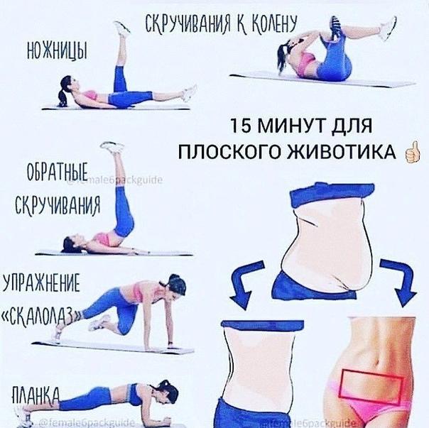 Лучшие Упражнения Для Талии Для Похудения.