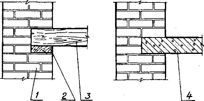 Нюансы обустройства балок, изображение №6