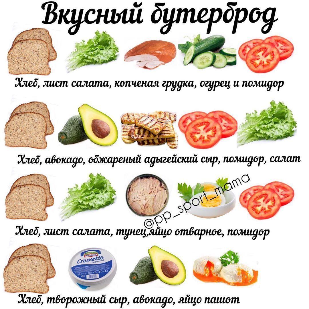Подборка правильных бутербродов
