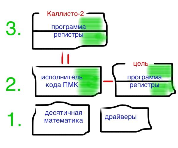 Схема МК-261