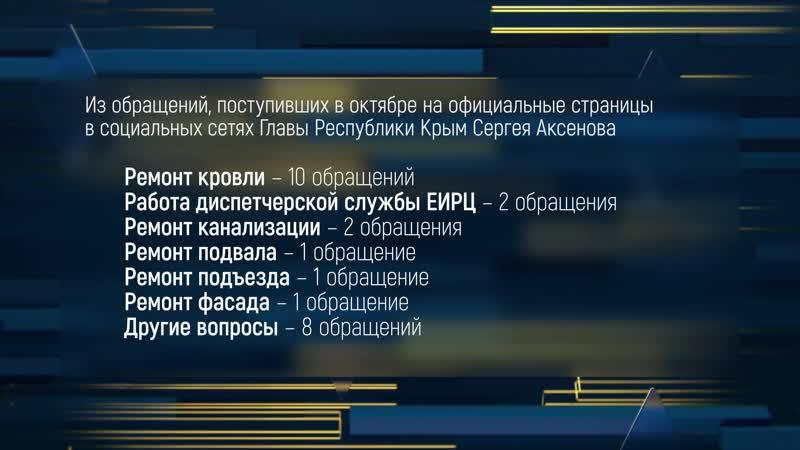 За последний месяц к Главе Республике Сергею Аксёнову в социальных сетях поступило около 30 обращений