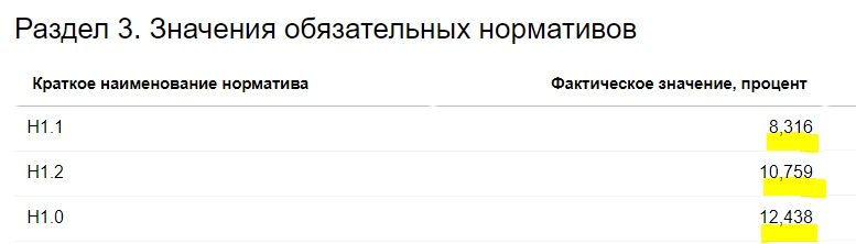 Экспресс анализ финансового положения банка в РФ, изображение №8