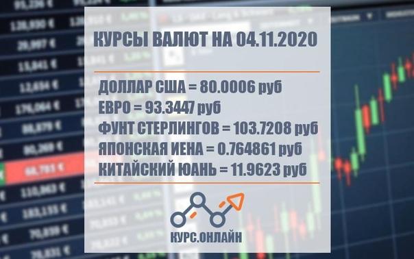 Американские выборы и российский рубль. Мнение эксперта