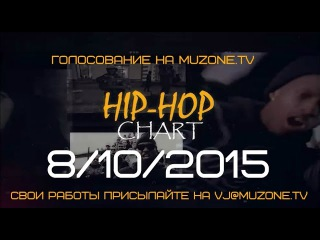 HIP-HOP CHART на MUZZONE, 8/10/2015
