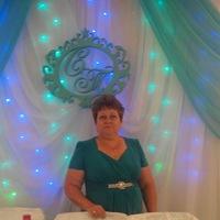 Татьяна Ерошкина