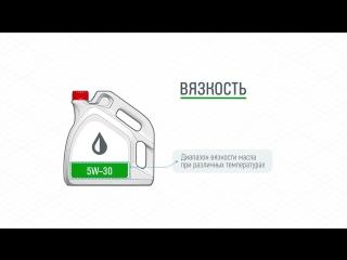Основная характеристика моторного масла – его вязкость