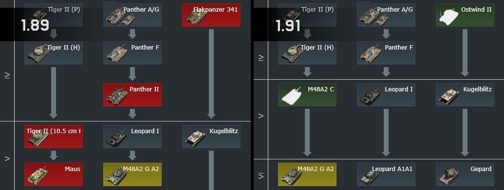 вар тандер 5 ранг
