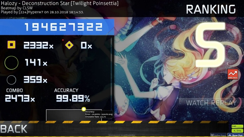 Osu catch 224 Hyperw7 Halozy Deconstruction Star Twilight Poinsettia HR 99 89% FC 1 LOVED