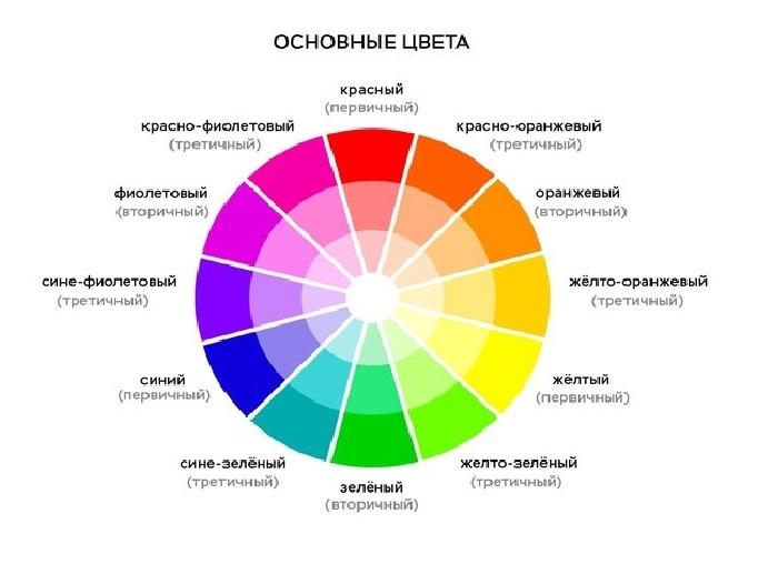 Принцип действия Специального мелирования с крем-краской для волос с гиалуроновой кислотой, от Kapous, изображение №8