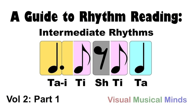 A Guide to Rhythm Reading Intermediate Rhythms Part 1 Doted Quarter Single Eighth Notes