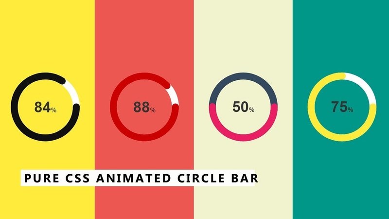 Pure CSS Animated Circular Progress Bar in HTML CSS SVG