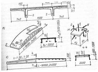 Железобетонные стропильные балки и плиты перекрытия