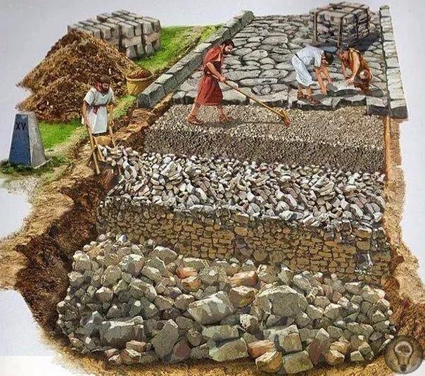 Так делали дороги в Древнем Риме - лучше, чем сейчас.