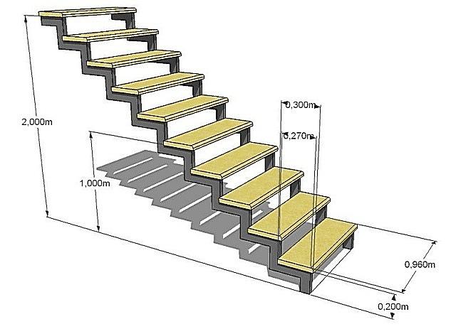 Лестница из профильной трубы своими руками: чертежи и пошаговый монтаж, изображение №3