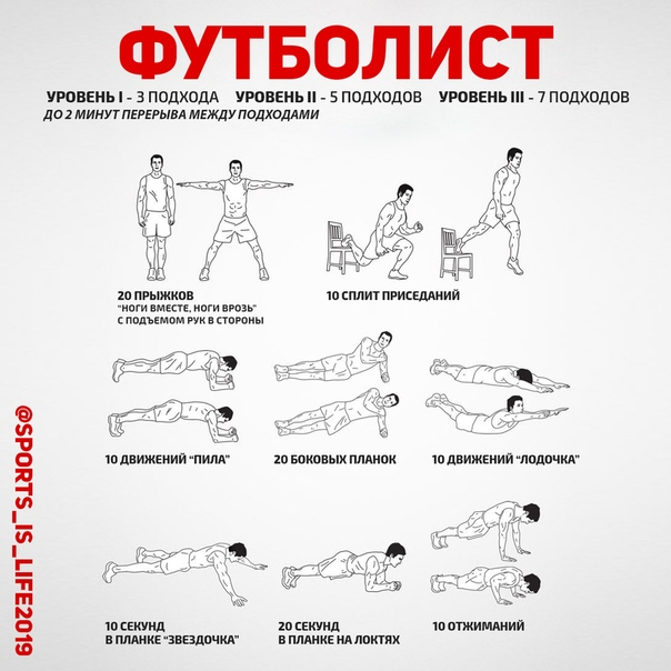 упражнения мужчин в домашних условиях в картинках конце