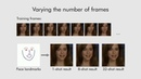 Few Shot Adversarial Learning of Realistic Neural Talking Head Models