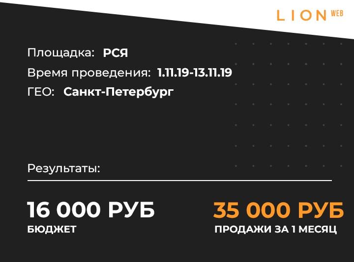 Кейс: 35 000 руб прибыли для доставки пп-питания в СПБ, изображение №1