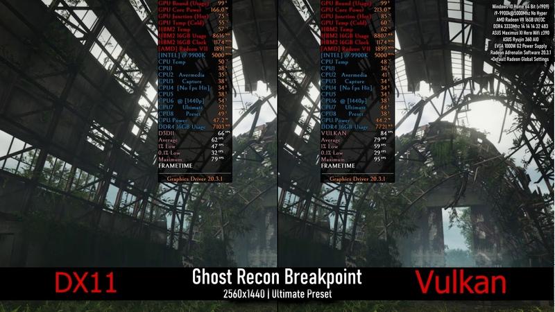 1440p Ghost Recon Breakpoint DX11 vs Vulkan Radeon VII 9900k Ultimate Preset Performance