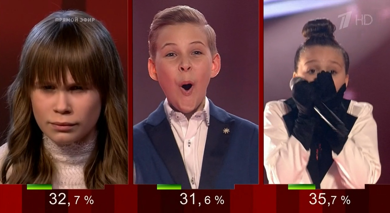 Голос Дети 7 сезон результаты финального голосования