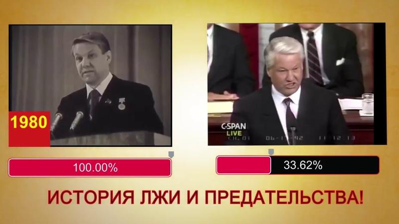 Ельцин история лжи и предательства 1980 1992
