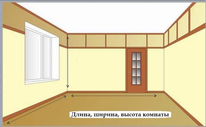 Длина, ширина, высота комнаты с окнами и дверями