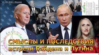 Анализ встречи  Путина и Байдена