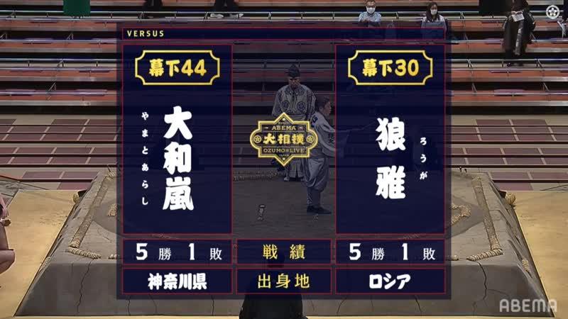 Yamatoarashi(Ms44e) vs Roga(Ms30w) - Aki 2020, Makushita - Day 13
