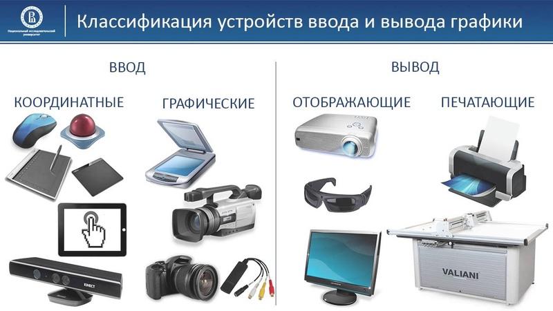 07 01 Классификация графических устройств ввода вывода