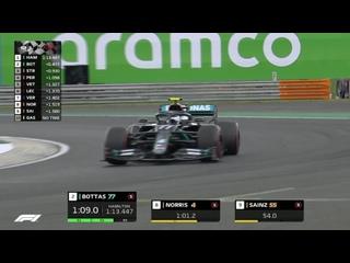 Квалификация Грaн-пpи Венгрии 2020 - Highlights