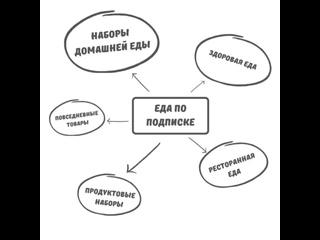 Видео от ПЛОВОВАР   Доставка плова Кудрово СПб
