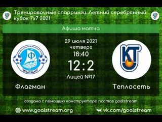 XVII Кубок Калининградской ЛФЛ (88 и 77) в 2021г. Плей-офф игр 7х7.