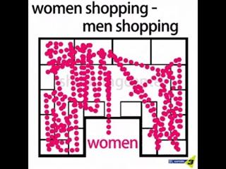 мужской и женский шопинг