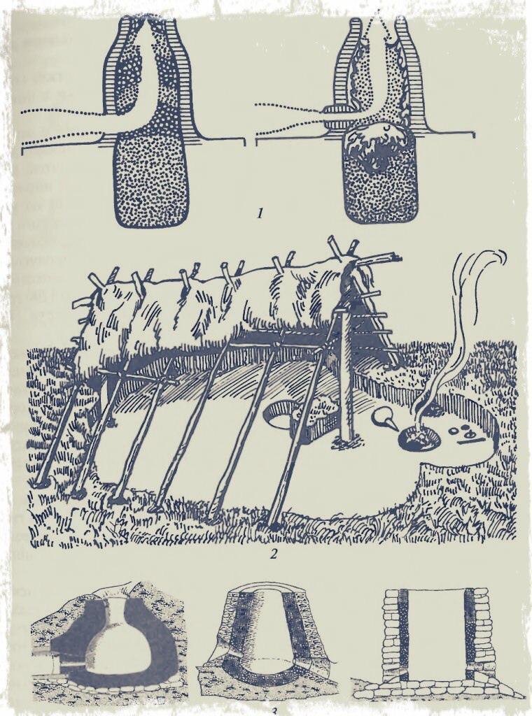 1 - начальная и конечная стадии сыродутного процесса, 2 — получение руды в открытой мастерской, 3 — типы печей