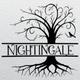 Nightingale - In the Twilight