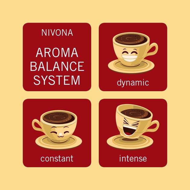 Лучший вкус и аромат Aromatica and Aroma Balance System, изображение №5