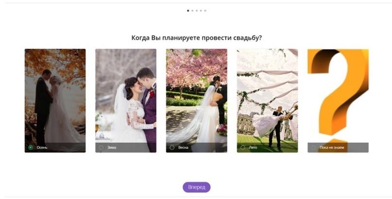 Кейс По Свадебному Организатору, изображение №8