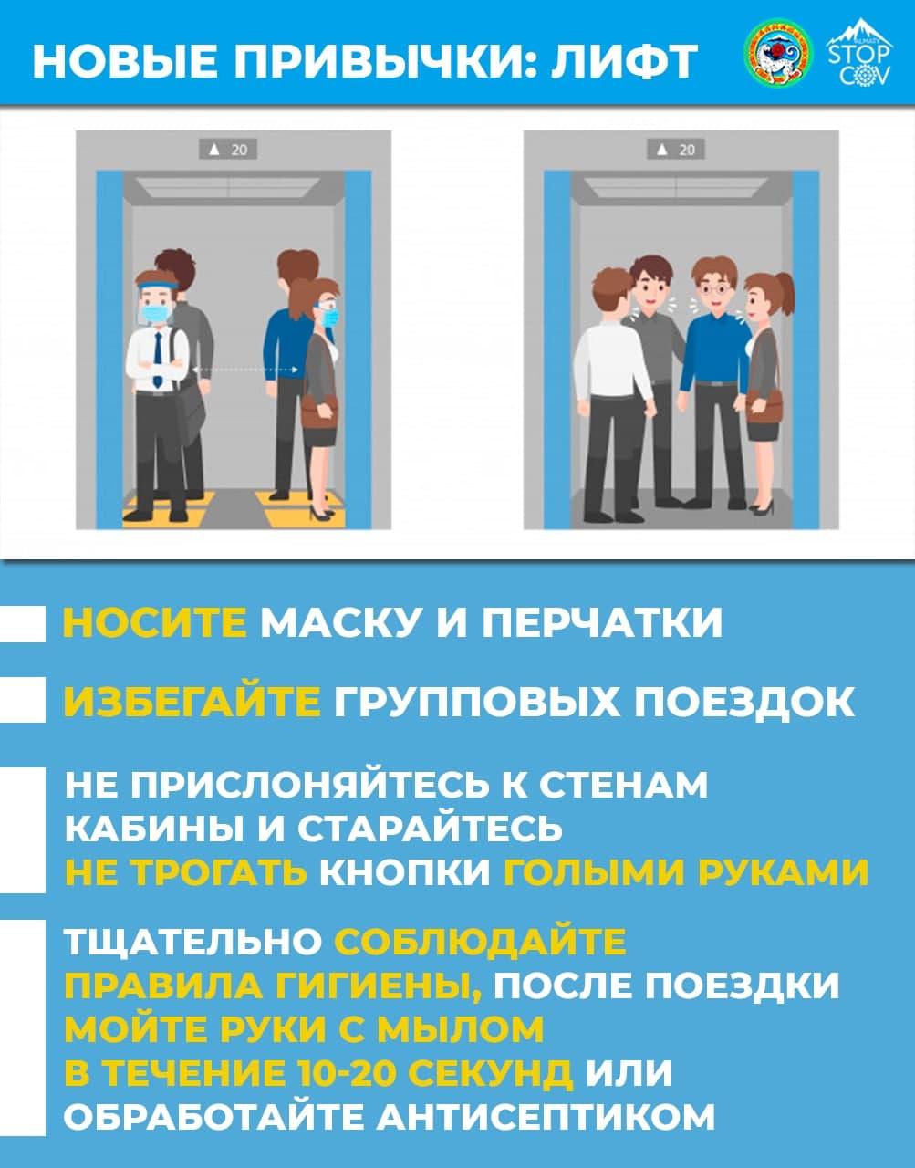 Новые привычки: Лифт
