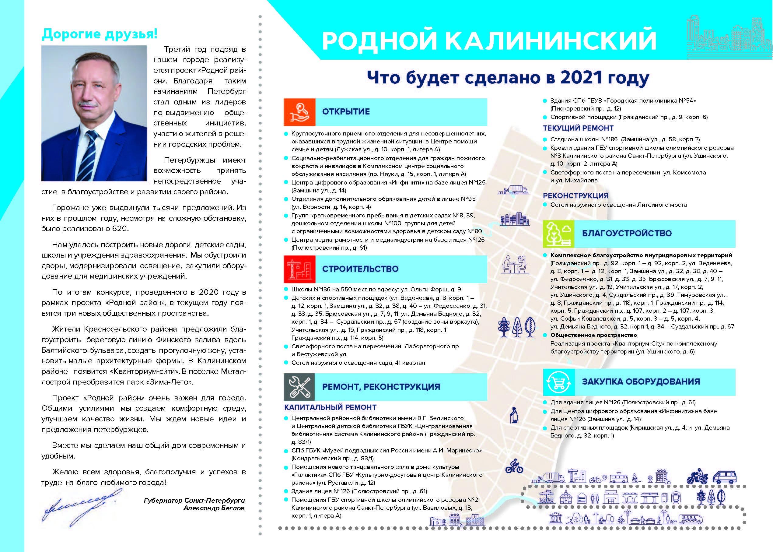 Программа за развитие района в 2021 году