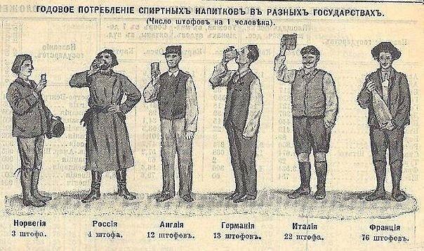 Антиалкогольный бунт в 1859 году