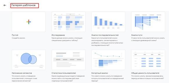 Google Analitics 4., изображение №1