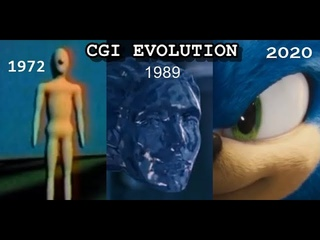 The history of CGI (Evolution of 3D CGI Animation)