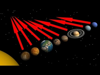 Mike From Around The World. All The Planets Are Tilted Pointing In One Direction. COT July 14, 2021.