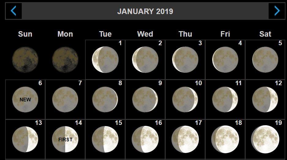 Фазы луны во время нашей поездки (с сайта moongian»)