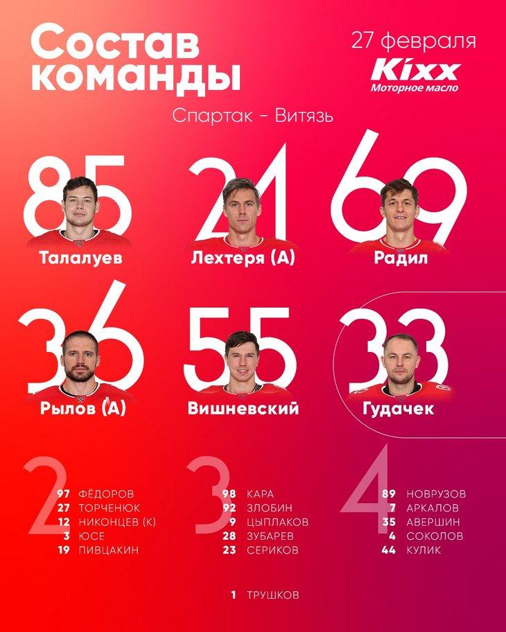 Состав «Спартака» на матч чемпионата КХЛ с «Витязем»